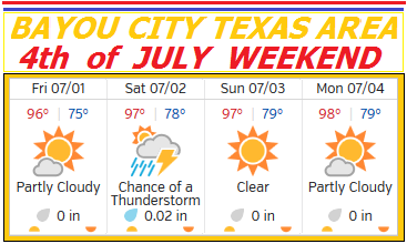 4TH-WEEKEND-WEATHER-City-of-Hou